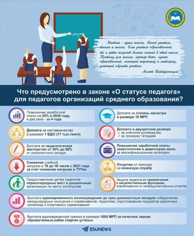 Что изменится для учителей и воспитателей Казахстана в 2020 году