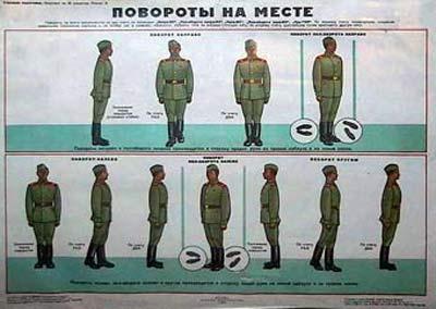 Урок  начальной военной подготовки на тему:  «Строй и управление им»