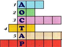 Самоанализ урока казахского языка «Ойын сабақ»