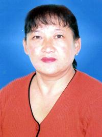 Жумабаева Кулшат Жетыбаевна