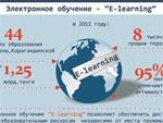 Проект «E-learning» в 2011 году стартовал в 44 организациях образования