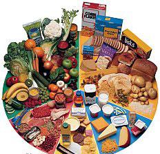Рациональное питание для красоты и здоровья кожи