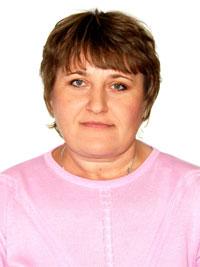 Кандыба Татьяна Викторовна