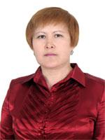 Туитина Замзагуль Калкеновна