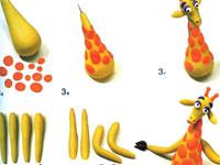 Активизация познавательной деятельности на уроках изобразительного искусства
