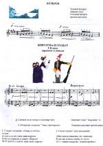 Развитие техники пианиста на начальном этапе