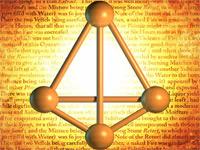 Урок химии «Фосфор и его соединения»