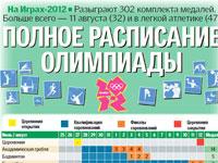 Полное расписание Олимпиады-2012 по видам спорта и датам