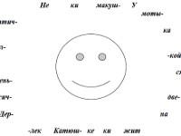 Урок русского языка в 3 классе: «Понятие о глаголе»