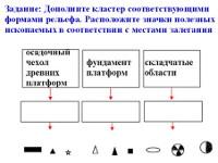 Тема: Рельеф и полезные ископаемые Евразии