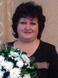 Варченко Ирина Викторовна