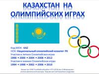 Презентация «Казахстан на Олимпийских играх»