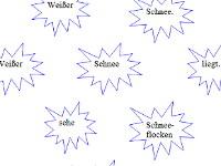 Урок немецкого языка по теме «Остров поэзии»