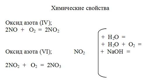 2 NO2 + H2O = HNO3 + HNO2 (азотистая кислота).  Уравнения реакций, используемые при написании химических свойств...