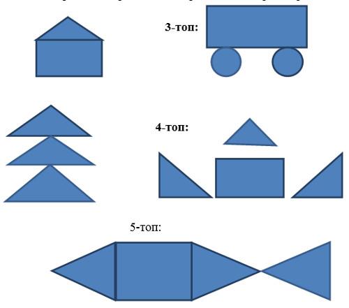 Тақырыбы: Геометриялық пішіндер