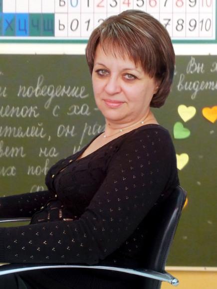 Маркина Елена Васильевна